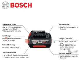 BOSCH GBA 18V 4.0Ah Professional Lithium Ion Battery