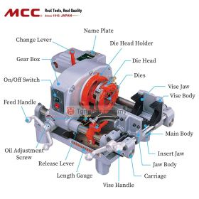 MCC CM82 Conduit Pipe Threading Machine
